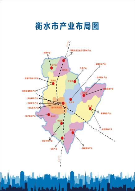 产业布局图